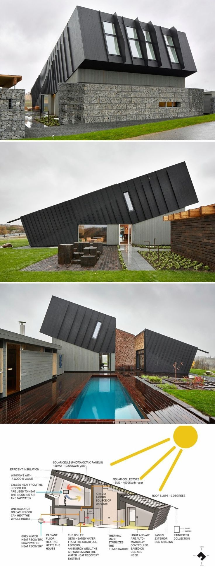 Modern House Design Architecture Modern Home Design By The Urbanist Lab Dear Art