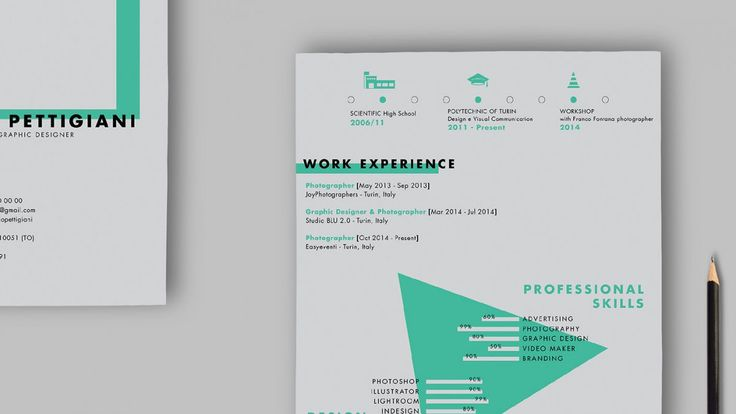 Graphic Design Inspiration How To Create The Perfect