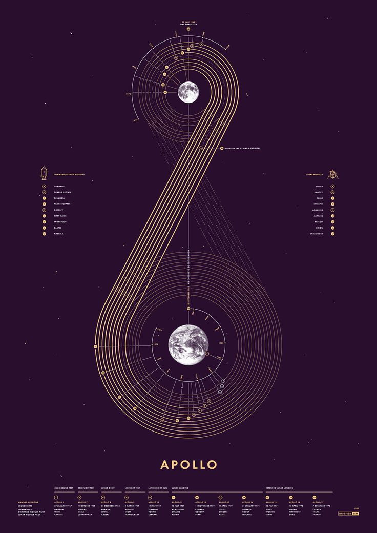 graphic design inspiration apollo screen print on